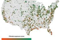 4 charts depicting climate risks to portfolios