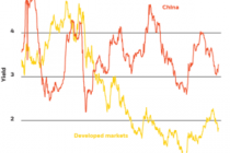 New opportunities in Chinese bonds