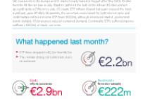 A relatively positive summer for European ETFs
