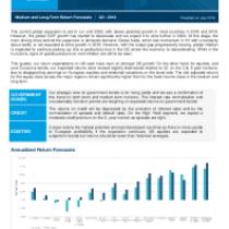 Asset Class Forecasts Jul2018