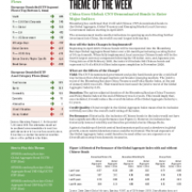 China Goes Global: CNY-Denominated Bonds to Enter Major Indices