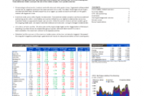Commodity Monthly Monitor