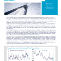CTAs lag the fragile market recovery