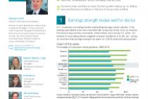 Earnings strength bodes well for stocks