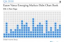 Emerging Markets Debt Chart Book