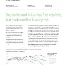 Equity Outlook – PGIM