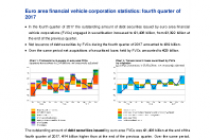 Euro area financial vehicle corporation statistics
