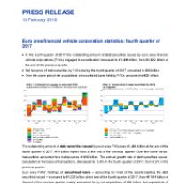 Euro area financial vehicle corporation statistics