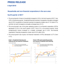 Euro area households and non-financial corporations: 4th Quarter 2017
