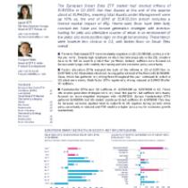 European Smart Beta ETF Market Trends