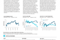 Global Asset Allocation Viewpoints