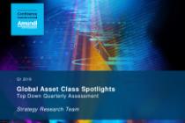 Global Asset Class Spotlights