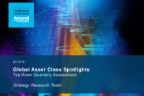 Global Asset Class Spotlights Q2