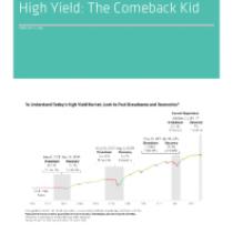 High Yield: The Comeback Kid