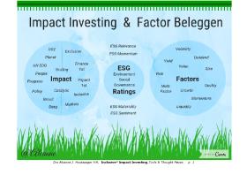 Impact Investing & Factor Beleggen