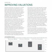 Improving Valuations