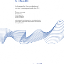 Indicators for the monitoring of central counterparties in the EU