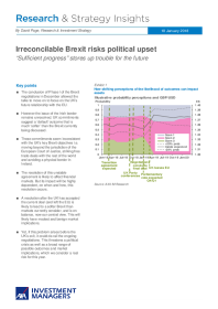 Irreconcilable Brexit risks political upset