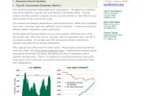 Monetary Policy Versus Markets