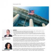 Municipal bond market recap and outlook