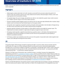 Overview of markets in Q1 2018