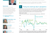 Putting the small cap rally in perspective