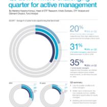 Q3 2017: A more challenging quarter for active management