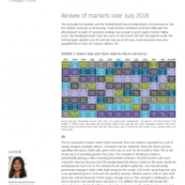 Review of markets over July 2018