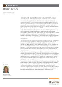 Review of markets over November 2018