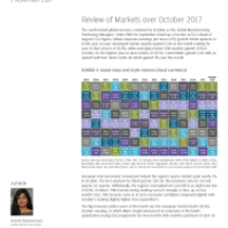 Review of Markets over October 2017