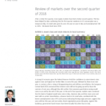 Review of markets over the second quarter of 2018