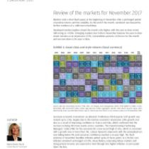 Review of the markets for November 2017