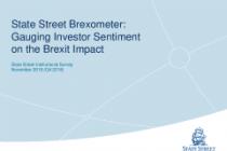 State Street Brexometer