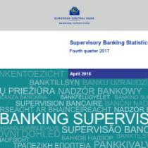 Supervisory Banking Statistics