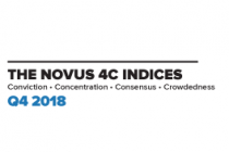 The Novus 4c Indices Q4 2018