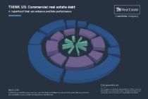 THINK US: Commercial real estate debt
