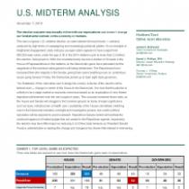 U.S. Midterm Elections