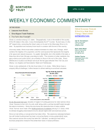 Weekly Economic Commentary