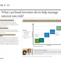 What can bond investors do to help manage interest rate risk?