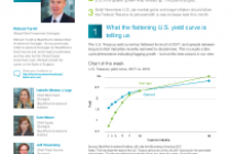 What the flattening U.S. yield curve is telling us