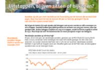 Beleggersdilemma: Uitstappen, blijven zitten of bijkopen?