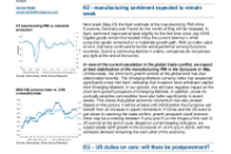 EZ – manufacturing sentiment expected to remain weak