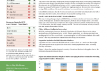 Largest Rebalance in MSCI Emerging Markets History