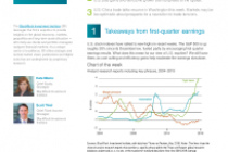 Takeaways from first-quarter earnings