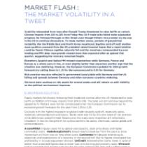 The market volatility in a tweet
