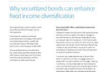 Why securitized bonds can enhance fixed income diversification