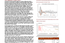 Charting China Monthly Review