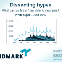Dissecting hypes