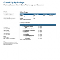 Global Equity Ratings