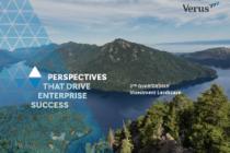 2 ND QUARTER 2019 Investment Landscape